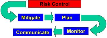 risk control outline