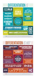 Differentiation_Is-IsNot_infographic